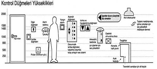 engelliler için tasarım esasları (8)